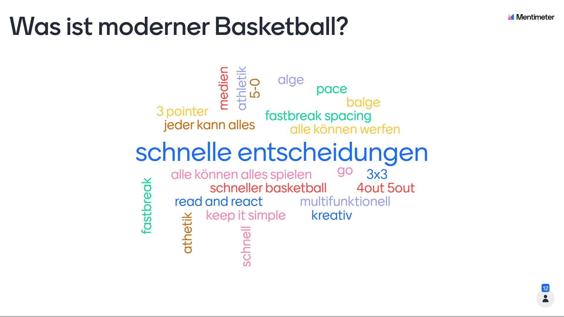 1 was ist moderner basketball